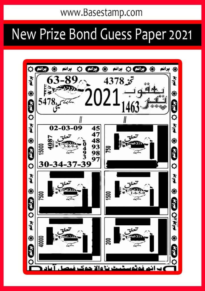 New Prize Bond Guess Paper 2021